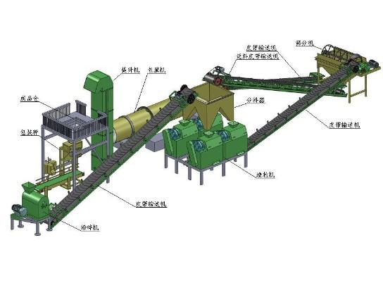 化肥复混肥造粒无干燥生产线
